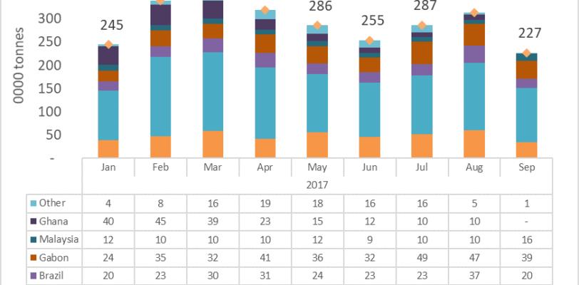 Manganese Stocks China