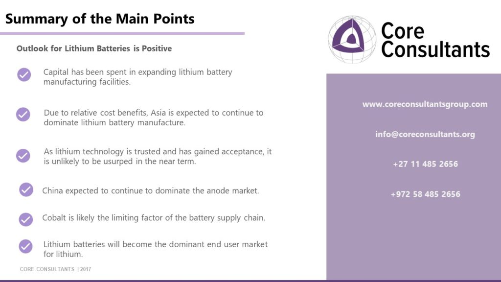 Summary of lithium battery market outlook