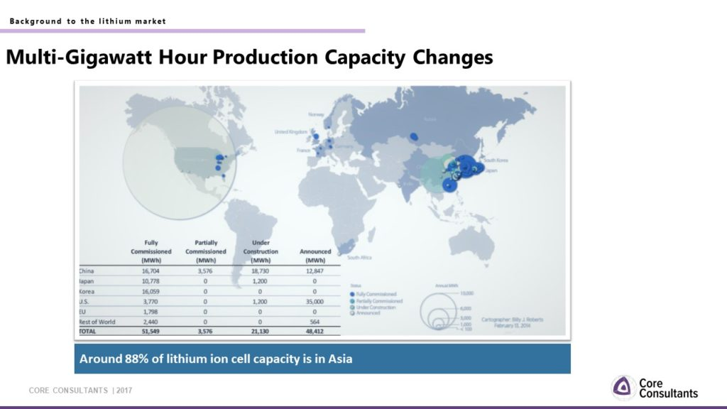Map of multi-gigawatt hour production capacity changes