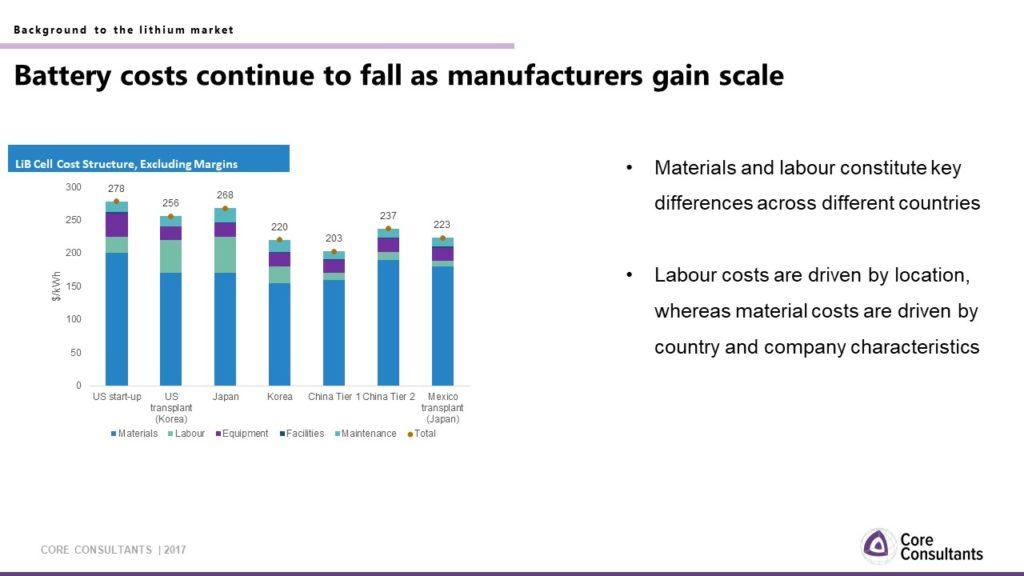 Manufacturers gain scale