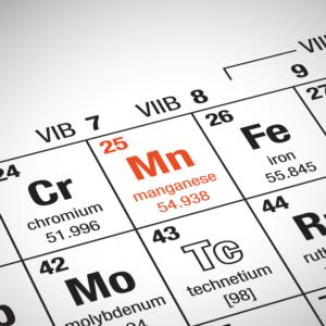 Mn periodic table